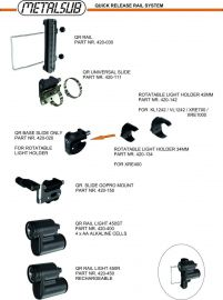 Quick Release Rail System information